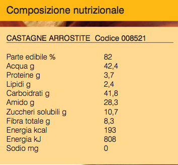 CASTAGNE ARROSTITE-COMP NUTR