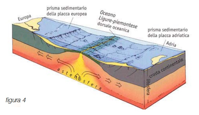 GEOLOGIA- FIG 4